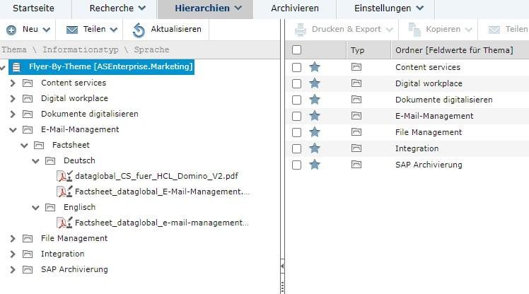 dataglobal CS Webclient Hierarchien (elektronische Akte)