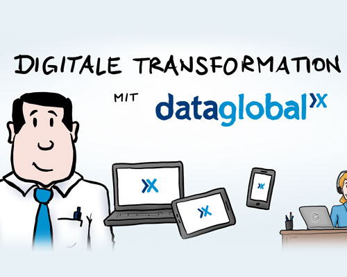 Digitale Transformation mit dataglobal CS