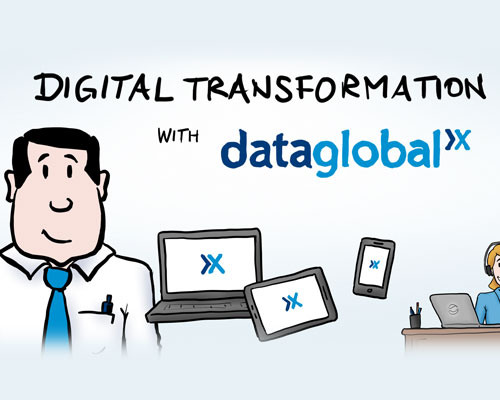 Digital Transformation with dataglobal